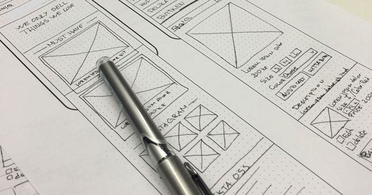 ui  ux wireframe examples  u0026 design analysis