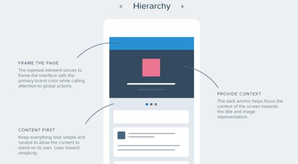 04-salesforce-design-guide-branding