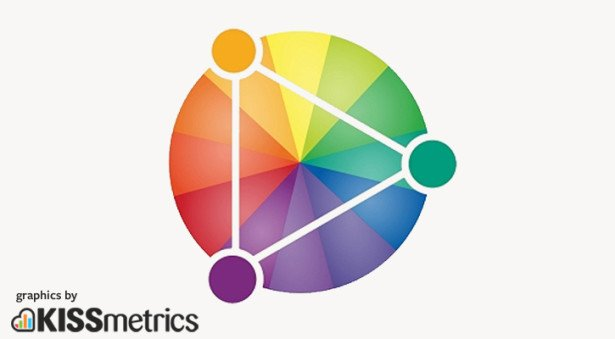 the ultimate guide to color theory for designers