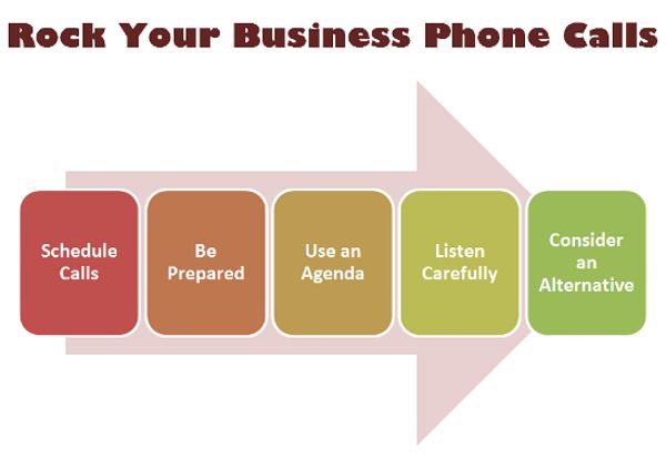 business-phone-calls